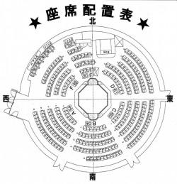 プラネタリウムドーム図